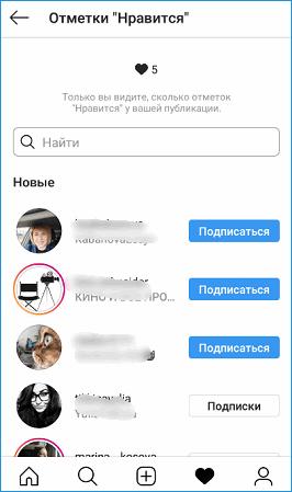 Пользователи лайкнувшие публикацию в Инстаграме